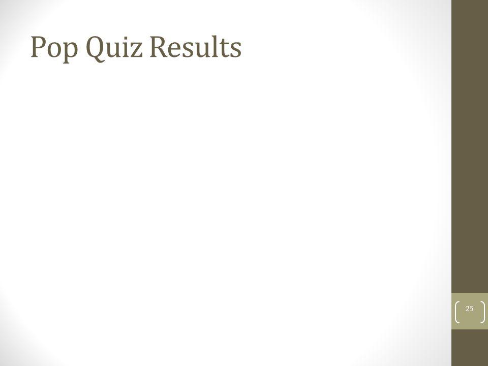 Pop Quiz Results 25