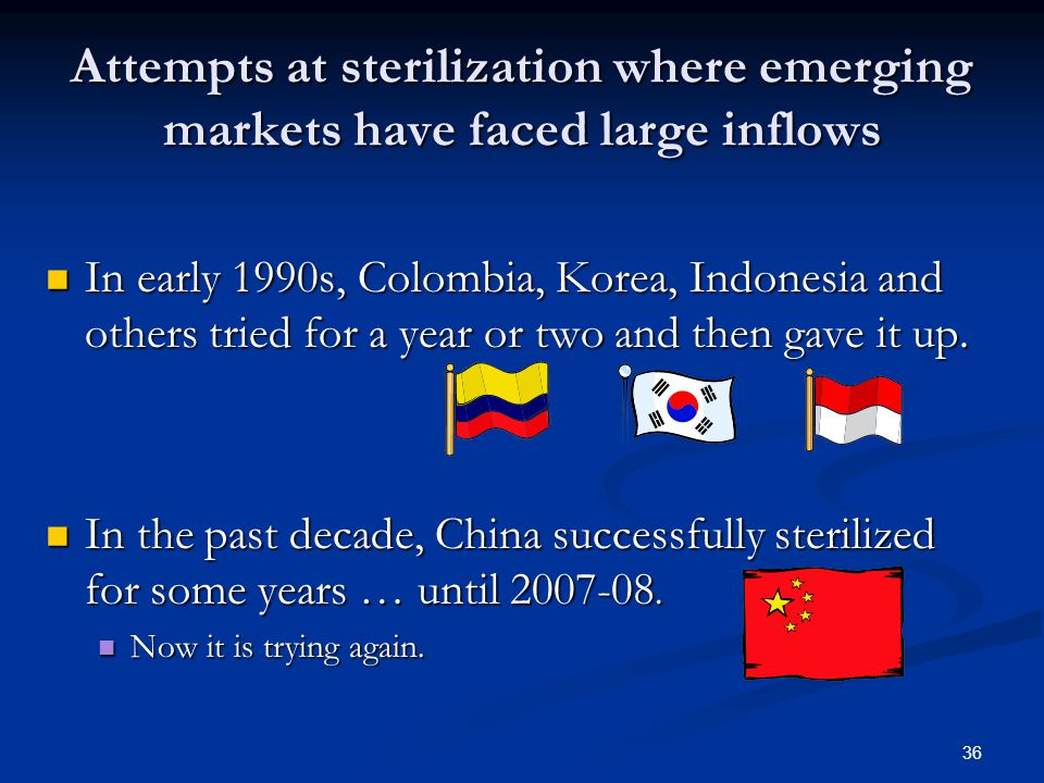 36 Attempts at sterilization where emerging markets have faced large inflows In early 1990s, Colombia, Korea, Indonesia and others tried for a year or two and then gave it up.