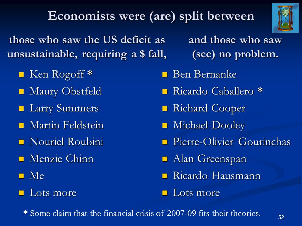 52 Economists were (are) split between Ken Rogoff * Ken Rogoff * Maury Obstfeld Maury Obstfeld Larry Summers Larry Summers Martin Feldstein Martin Feldstein Nouriel Roubini Nouriel Roubini Menzie Chinn Menzie Chinn Me Me Lots more Lots more Ben Bernanke Ben Bernanke Ricardo Caballero * Ricardo Caballero * Richard Cooper Richard Cooper Michael Dooley Michael Dooley Pierre-Olivier Gourinchas Pierre-Olivier Gourinchas Alan Greenspan Alan Greenspan Ricardo Hausmann Ricardo Hausmann Lots more Lots more those who saw the US deficit as unsustainable, requiring a $ fall, and those who saw (see) no problem.