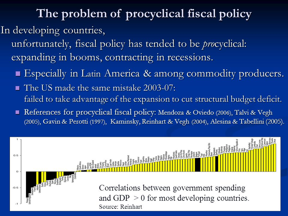 56 In developing countries, unfortunately, fiscal policy has tended to be procyclical: expanding in booms, contracting in recessions.