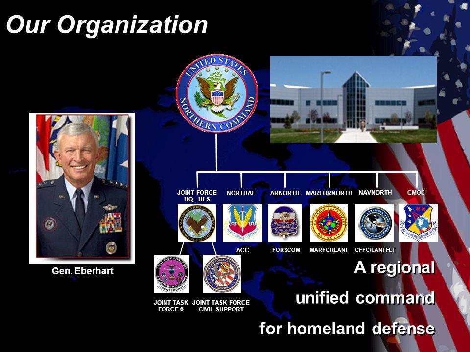 Our Organization Gen.