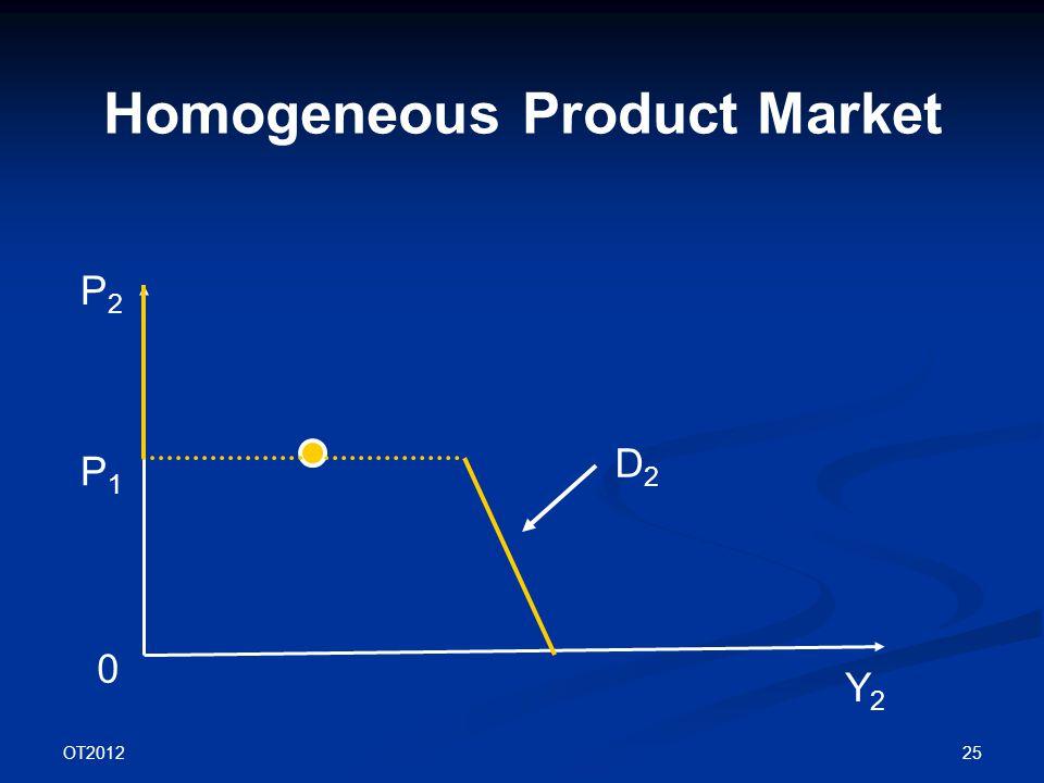 OT2012 25 Homogeneous Product Market P2P2 Y2Y2 D2D2 0 P1P1