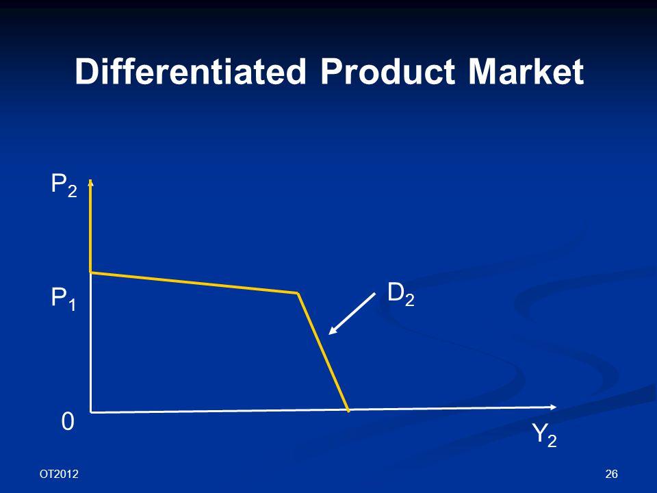 OT2012 26 Differentiated Product Market P2P2 Y2Y2 D2D2 0 P1P1