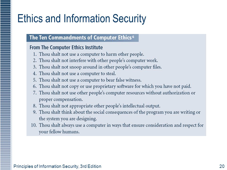 Principles of Information Security, 3rd Edition20 Ethics and Information Security