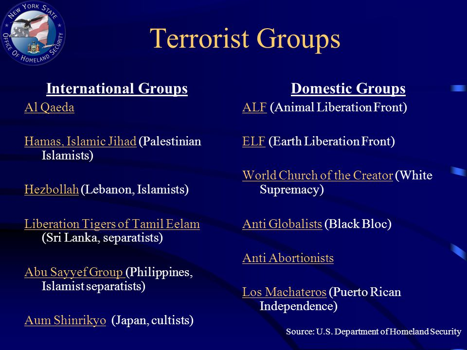 Terrorist Groups International Groups Al Qaeda Hamas, Islamic Jihad (Palestinian Islamists) Hezbollah (Lebanon, Islamists) Liberation Tigers of Tamil Eelam (Sri Lanka, separatists) Abu Sayyef Group (Philippines, Islamist separatists) Aum Shinrikyo (Japan, cultists) Domestic Groups ALF (Animal Liberation Front) ELF (Earth Liberation Front) World Church of the Creator (White Supremacy) Anti Globalists (Black Bloc) Anti Abortionists Los Machateros (Puerto Rican Independence) Source: U.S.