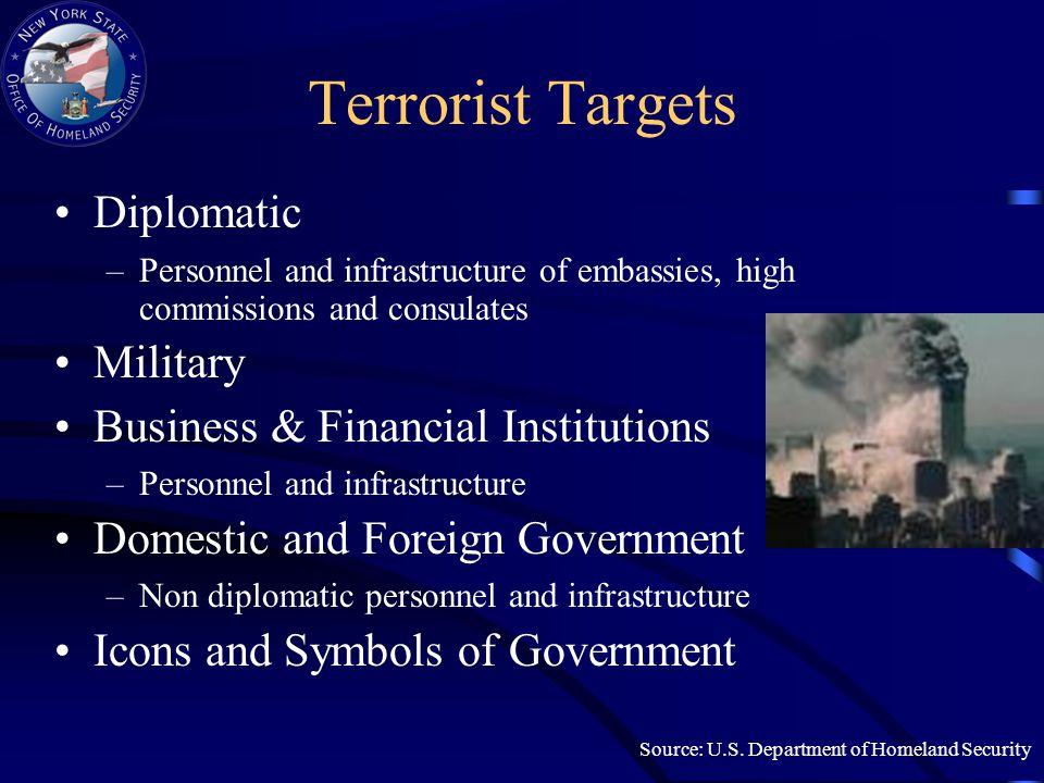 Terrorist Targets Diplomatic –Personnel and infrastructure of embassies, high commissions and consulates Military Business & Financial Institutions –Personnel and infrastructure Domestic and Foreign Government –Non diplomatic personnel and infrastructure Icons and Symbols of Government Source: U.S.