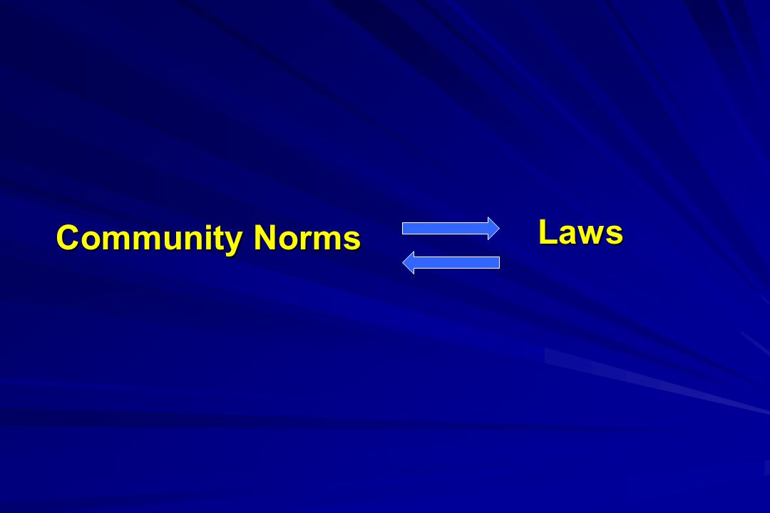 Community Norms Laws