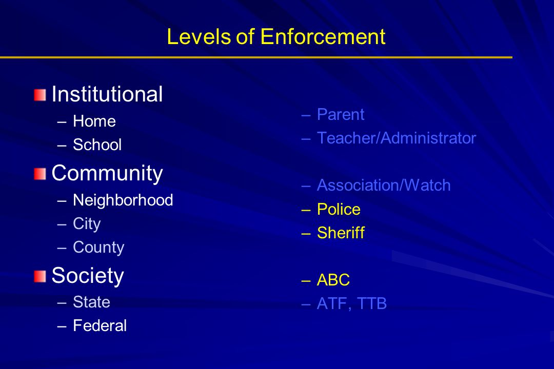 Levels of Enforcement Institutional – –Home – –School Community – –Neighborhood – –City – –County Society – –State – –Federal – –Parent – –Teacher/Adm