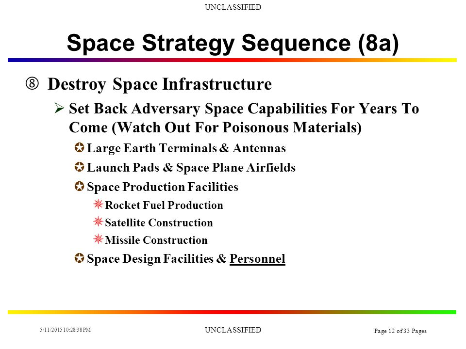 UNCLASSIFIED 5/11/2015 10:30:14 PM UNCLASSIFIED Page 11 of 33 Pages Space Strategy Sequence (7)  Deny Space Support  Deny Access To and From Space JDeny Space Launch JDeny Space De-Orbit/Retrieval U Space Planes U Film Capsule Return U Hijacked Satellite Parts U Astronaut Return