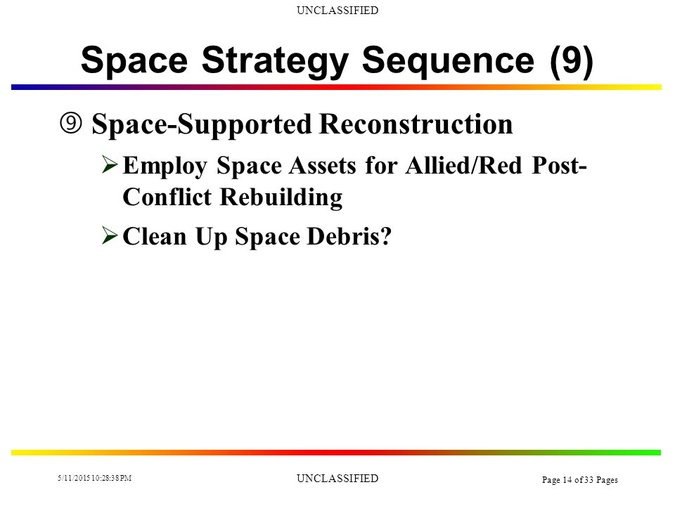 UNCLASSIFIED 5/11/2015 10:30:14 PM UNCLASSIFIED Page 13 of 33 Pages Space Strategy Sequence (8b)  Destroy Space Infrastructure (Continued)  Critical Utilities Leading to Space Facilities U Electrical Transmission Towers U Pipelines U Roads, Bridges, Tunnels & Passes
