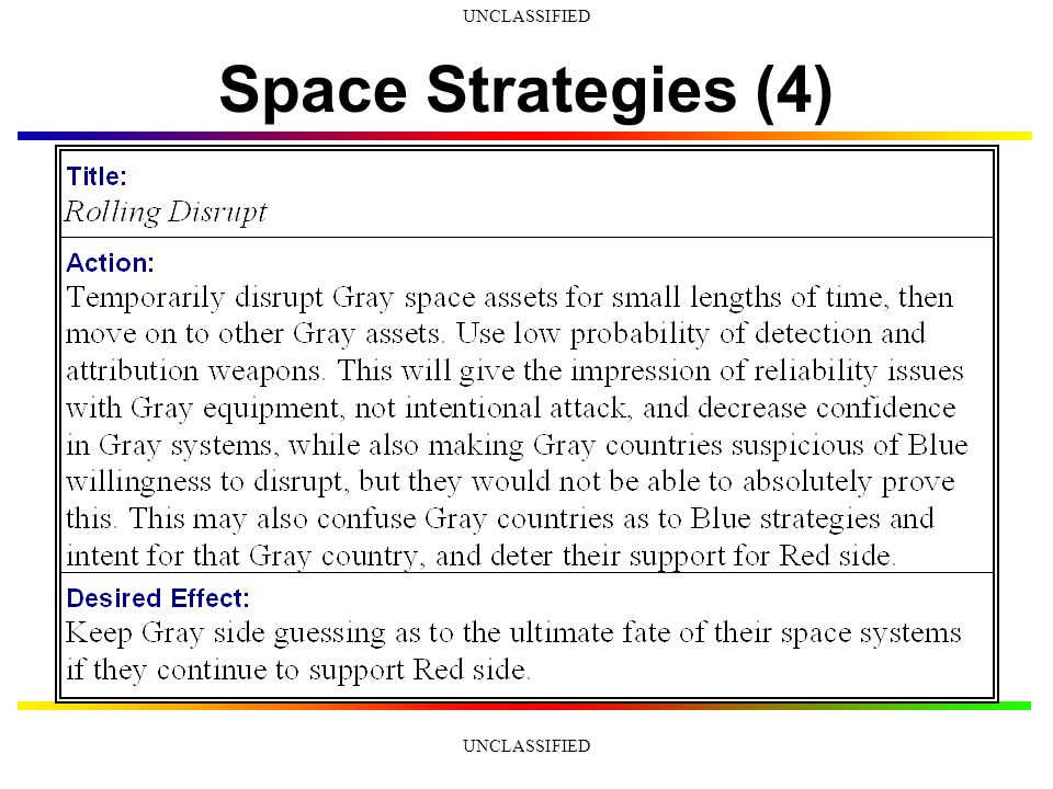 UNCLASSIFIED 5/11/2015 10:30:14 PM UNCLASSIFIED Page 22 of 33 Pages Space Strategies (3)