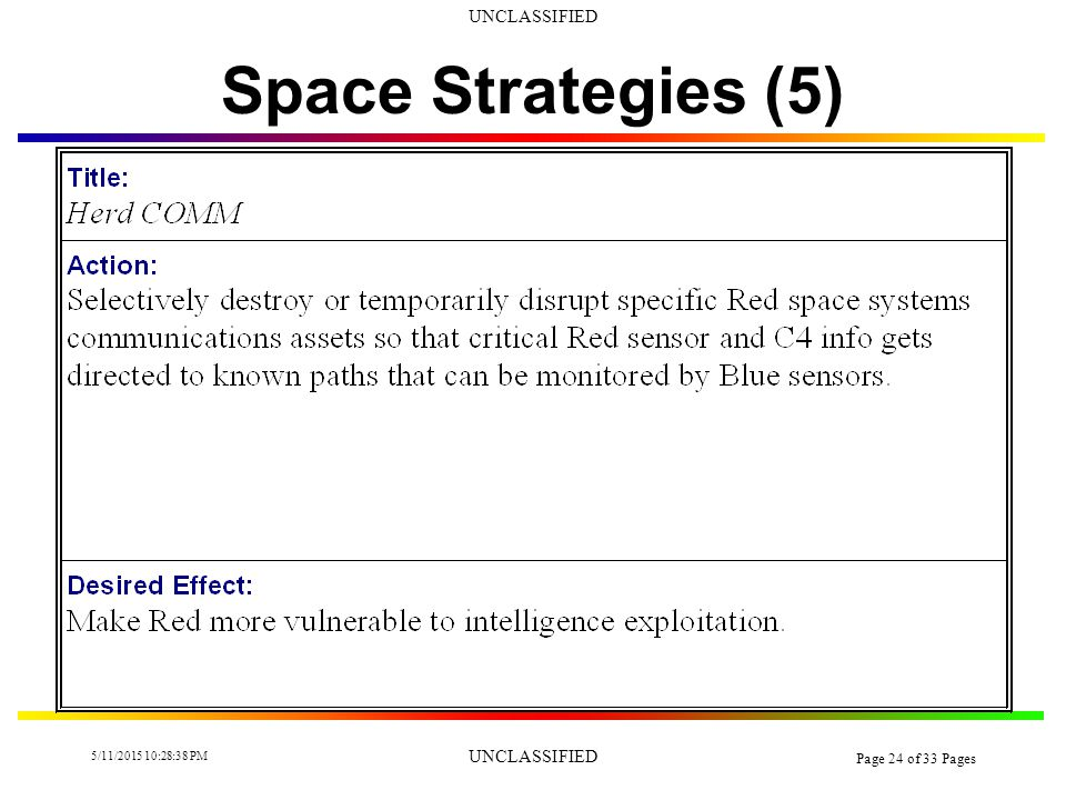 UNCLASSIFIED Space Strategies (4)