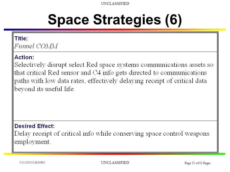 UNCLASSIFIED 5/11/2015 10:30:14 PM UNCLASSIFIED Page 24 of 33 Pages Space Strategies (5)