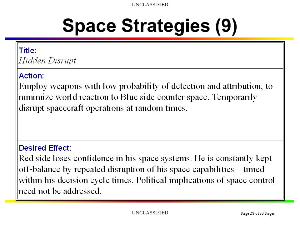 UNCLASSIFIED 5/11/2015 10:30:14 PM UNCLASSIFIED Page 27 of 33 Pages Space Strategies (8)