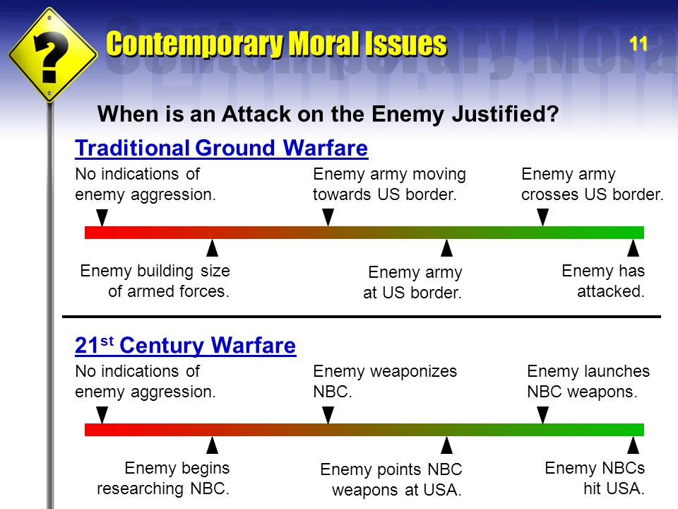11 When is an Attack on the Enemy Justified. Traditional Ground Warfare Enemy has attacked.