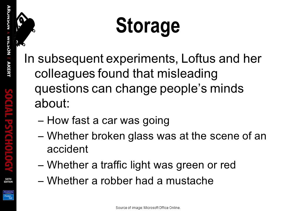 Storage In subsequent experiments, Loftus and her colleagues found that misleading questions can change people's minds about: –How fast a car was going –Whether broken glass was at the scene of an accident –Whether a traffic light was green or red –Whether a robber had a mustache Source of image: Microsoft Office Online.
