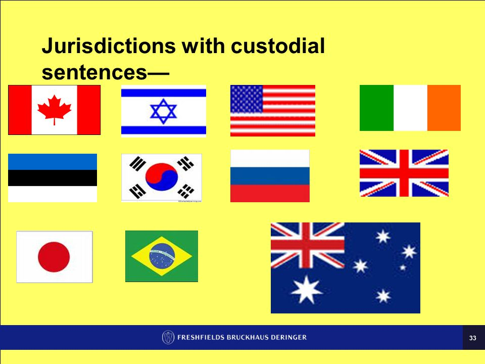 33 Jurisdictions with custodial sentences—