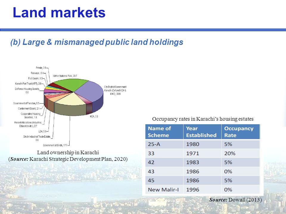 Land markets (b) Large & mismanaged public land holdings Land ownership in Karachi (Source: Karachi Strategic Development Plan, 2020) Occupancy rates in Karachi's housing estates Source: Dowall (2013)