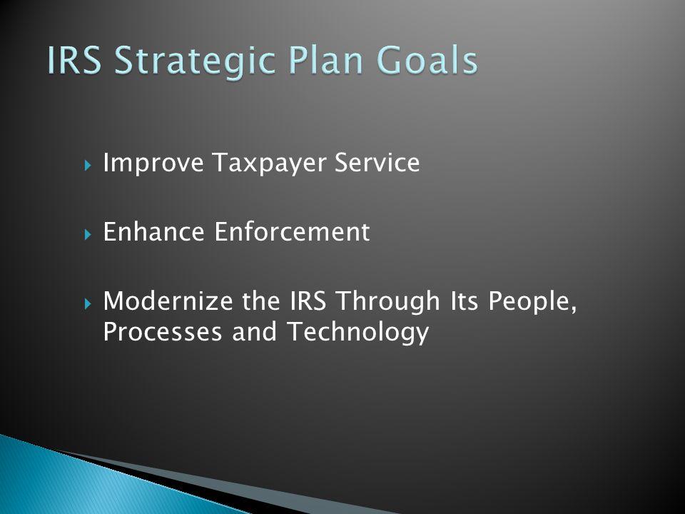 Key Objectives: I.