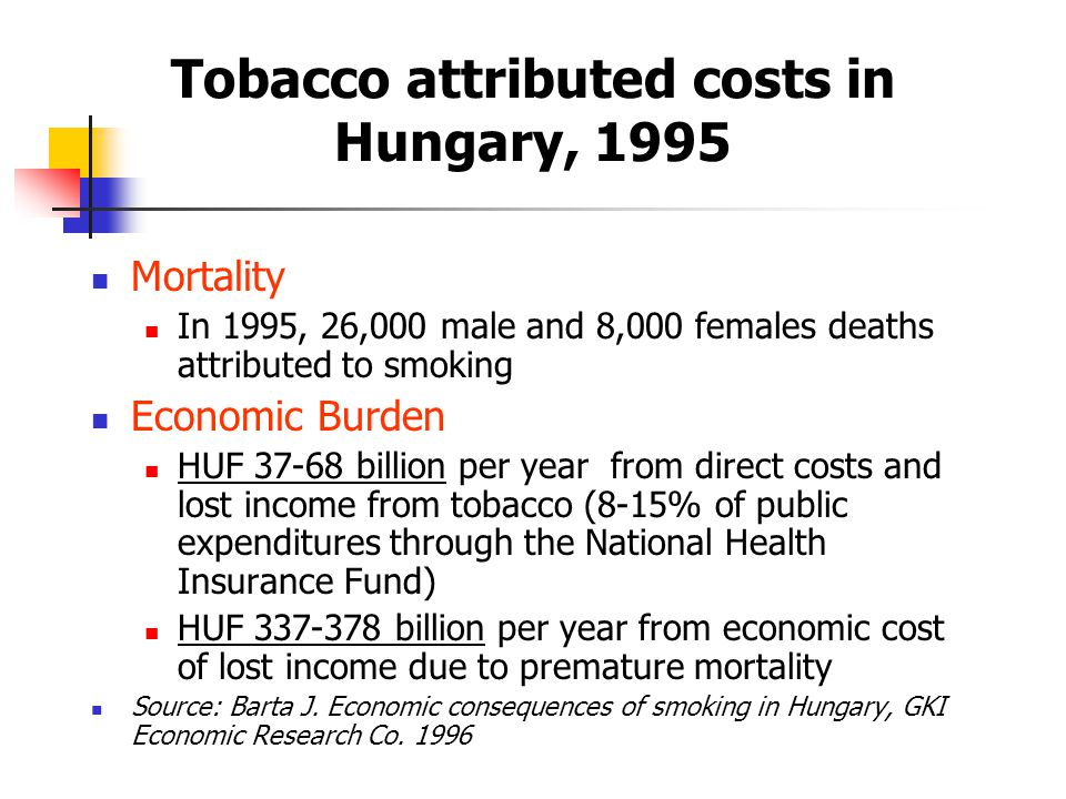 Opinion about Smoking and Health in Hungary 1996