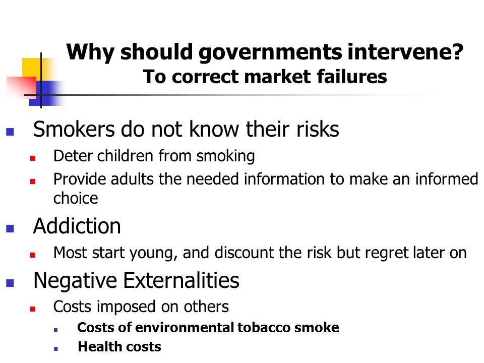 Smoking Prevalence in ECA