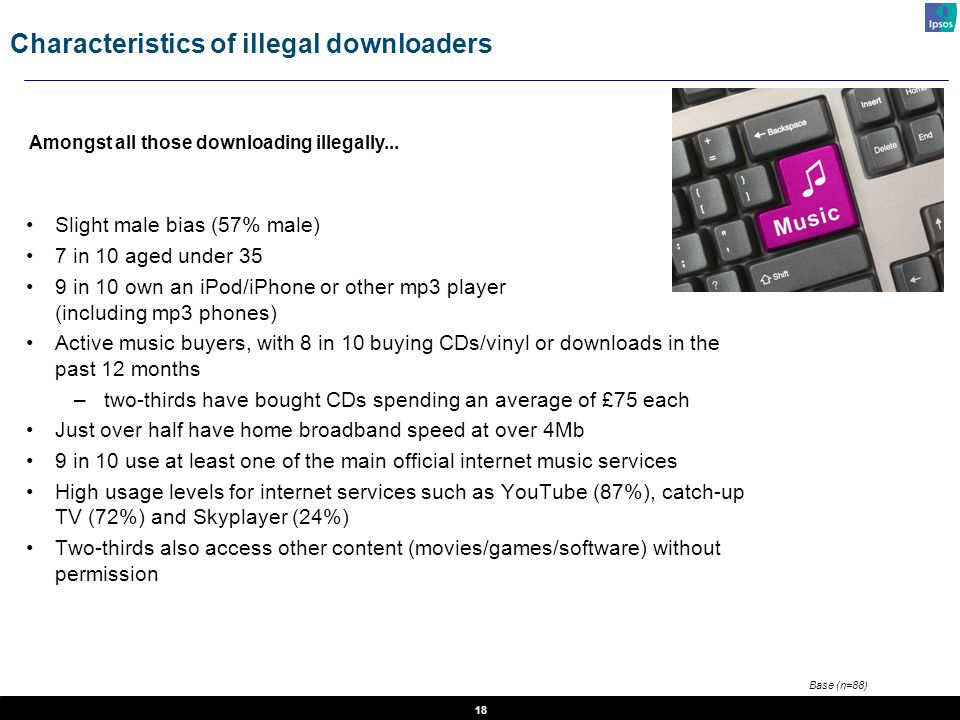 18 Characteristics of illegal downloaders Slight male bias (57% male) 7 in 10 aged under 35 9 in 10 own an iPod/iPhone or other mp3 player (including