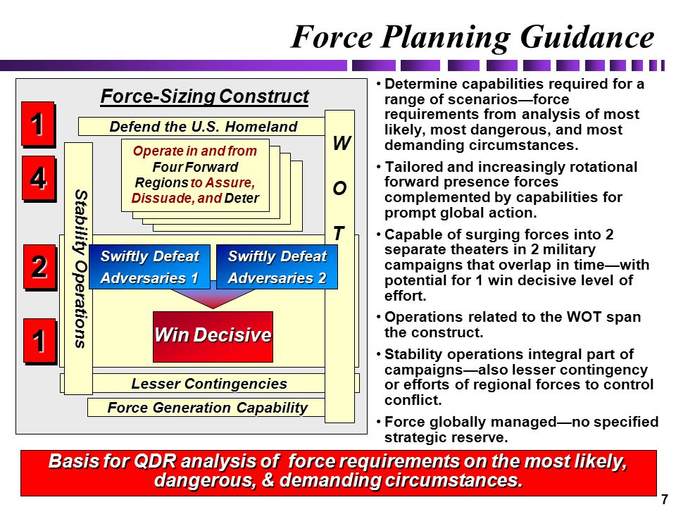 7 Force Planning Guidance Force-Sizing Construct Defend the U.S.