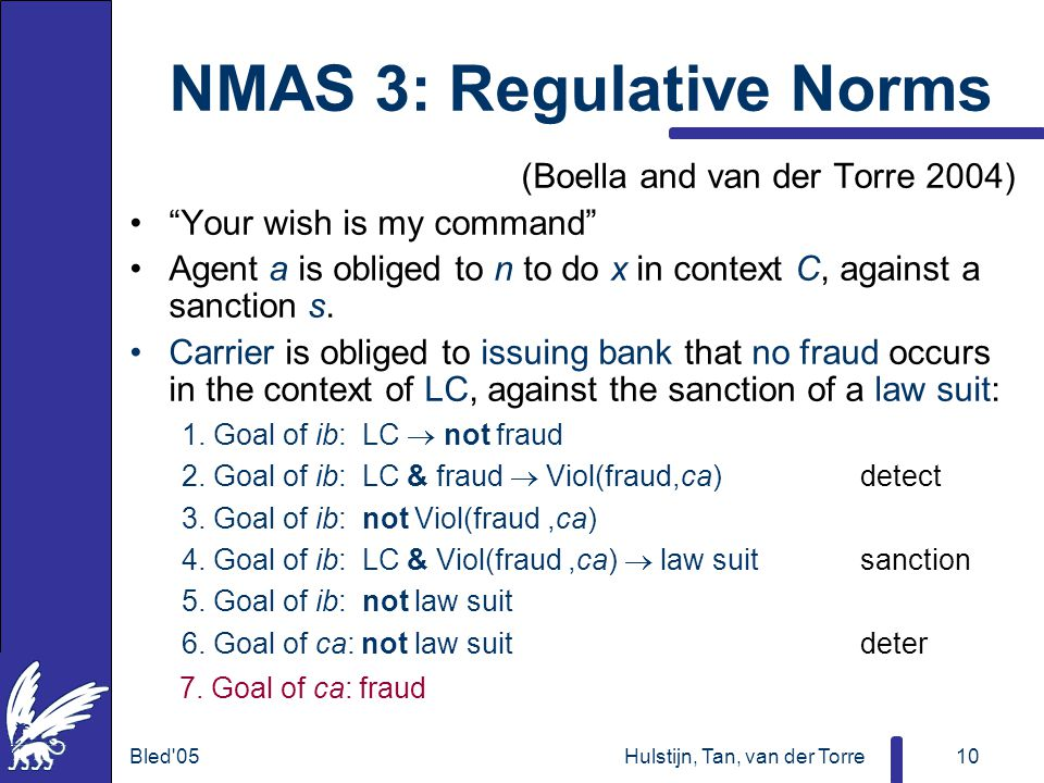 "Bled'05Hulstijn, Tan, van der Torre10 NMAS 3: Regulative Norms (Boella and van der Torre 2004) ""Your wish is my command"" Agent a is obliged to n to do"