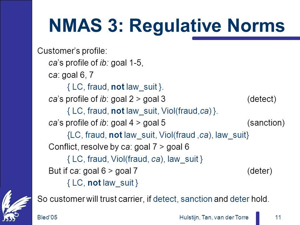 Bled 05Hulstijn, Tan, van der Torre11 NMAS 3: Regulative Norms Customer's profile: ca's profile of ib: goal 1-5, ca: goal 6, 7 { LC, fraud, not law_suit }.