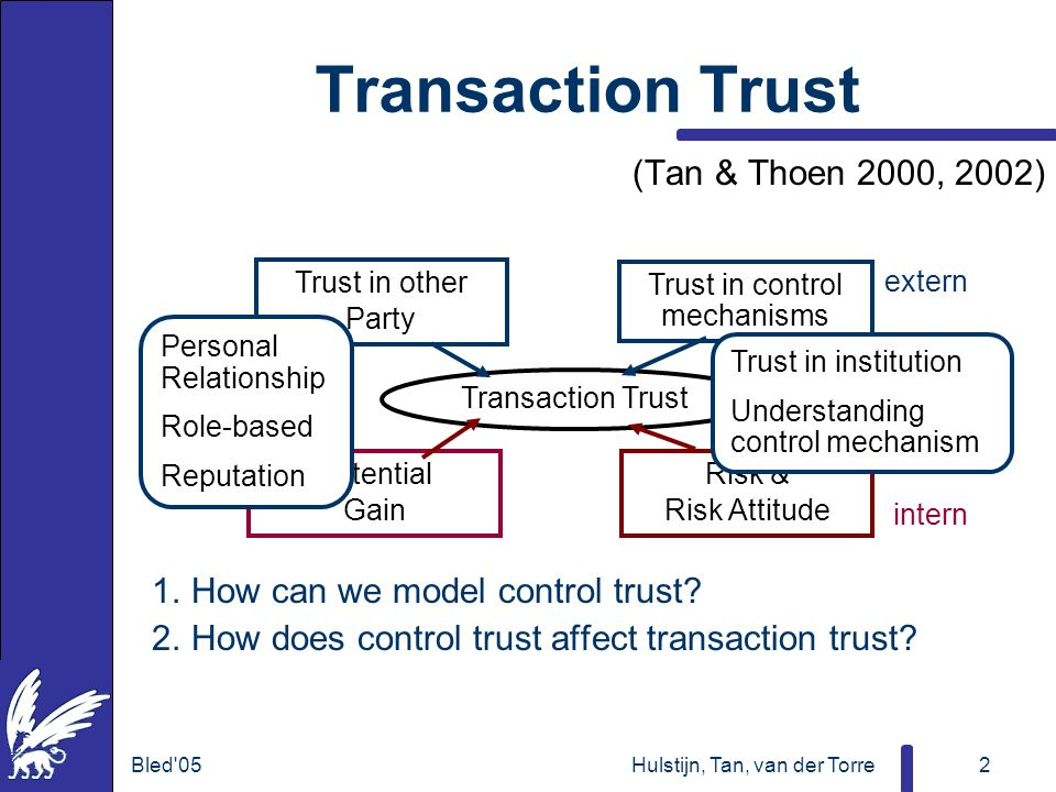Bled'05Hulstijn, Tan, van der Torre2 Transaction Trust (Tan & Thoen 2000, 2002) 1.How can we model control trust? 2.How does control trust affect tran