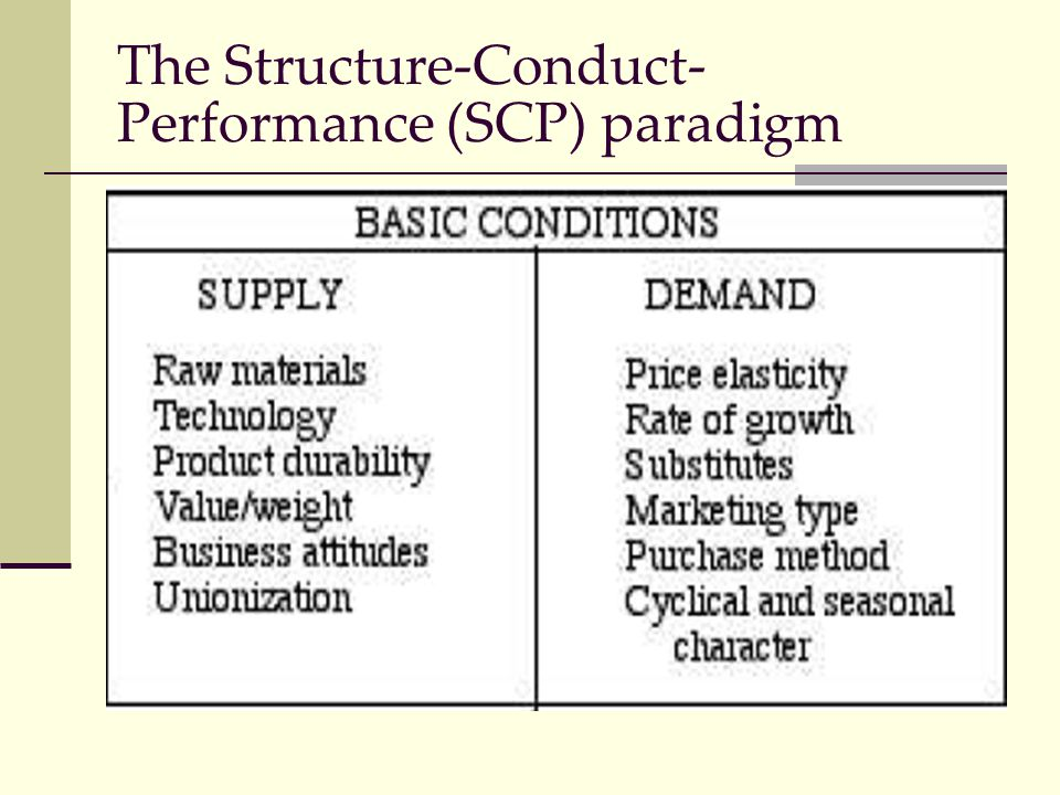The Structure-Conduct- Performance (SCP) paradigm
