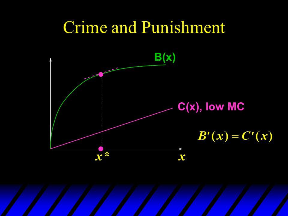Crime and Punishment B(x) C(x), low MC