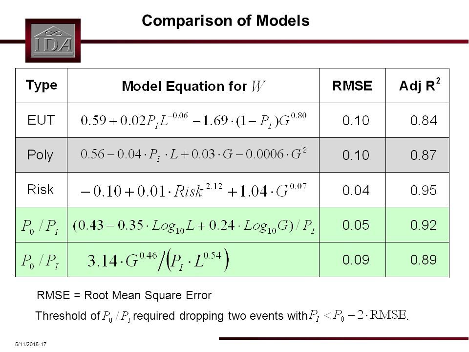 5/11/2015-17 Comparison of Models Threshold of required dropping two events with. RMSE = Root Mean Square Error