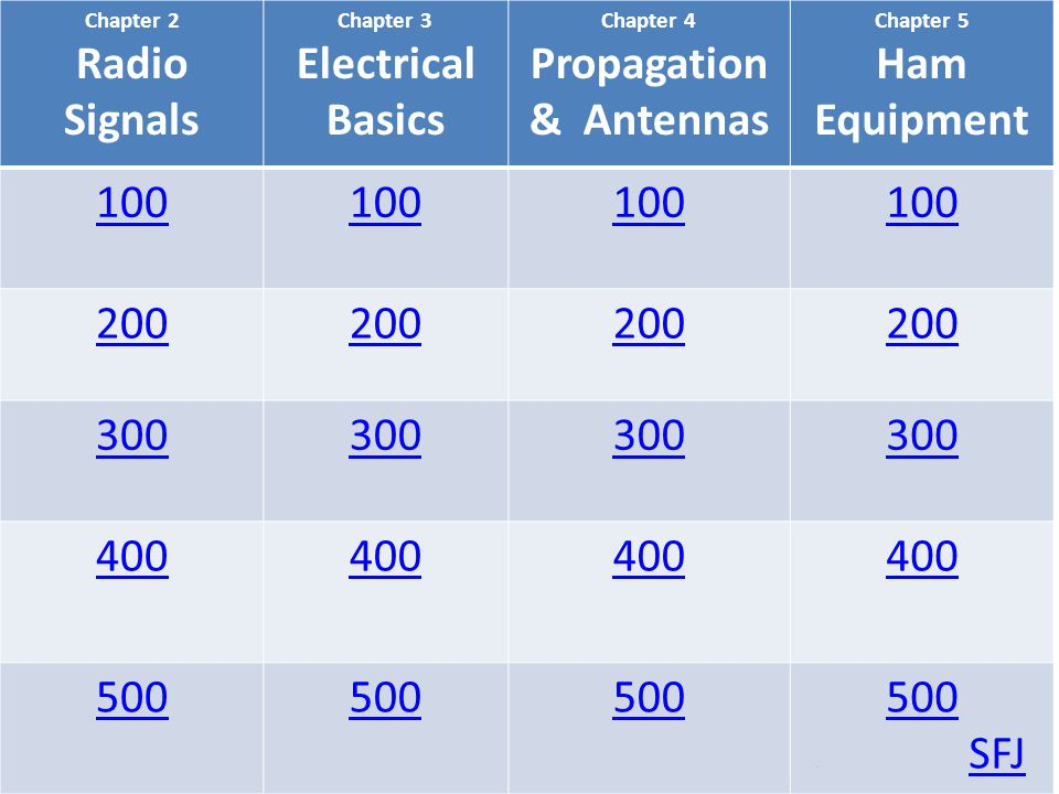 T0C10 Why is duty cycle one of the factors used to determine safe RF radiation exposure levels?.
