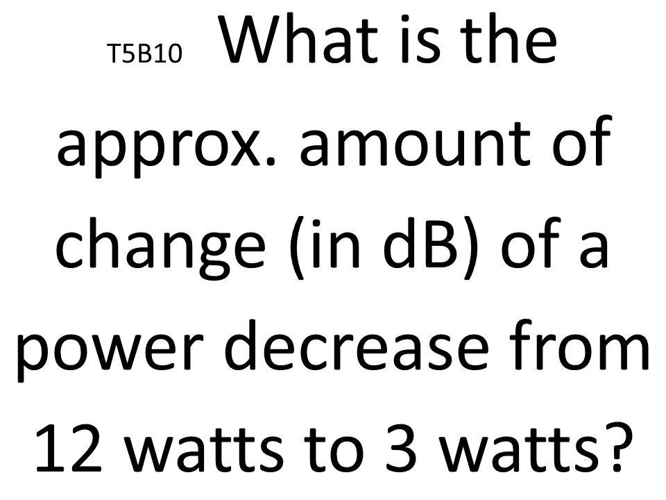 Directional wattmeter done