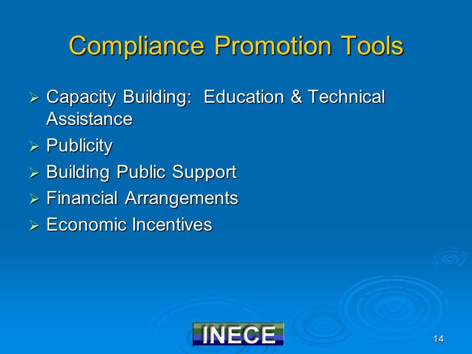 14 Compliance Promotion Tools  Capacity Building: Education & Technical Assistance  Publicity  Building Public Support  Financial Arrangements  Economic Incentives