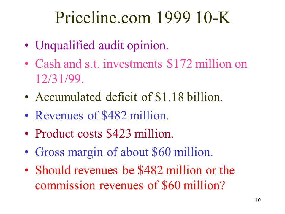 10 Priceline.com 1999 10-K Unqualified audit opinion. Cash and s.t. investments $172 million on 12/31/99. Accumulated deficit of $1.18 billion. Revenu
