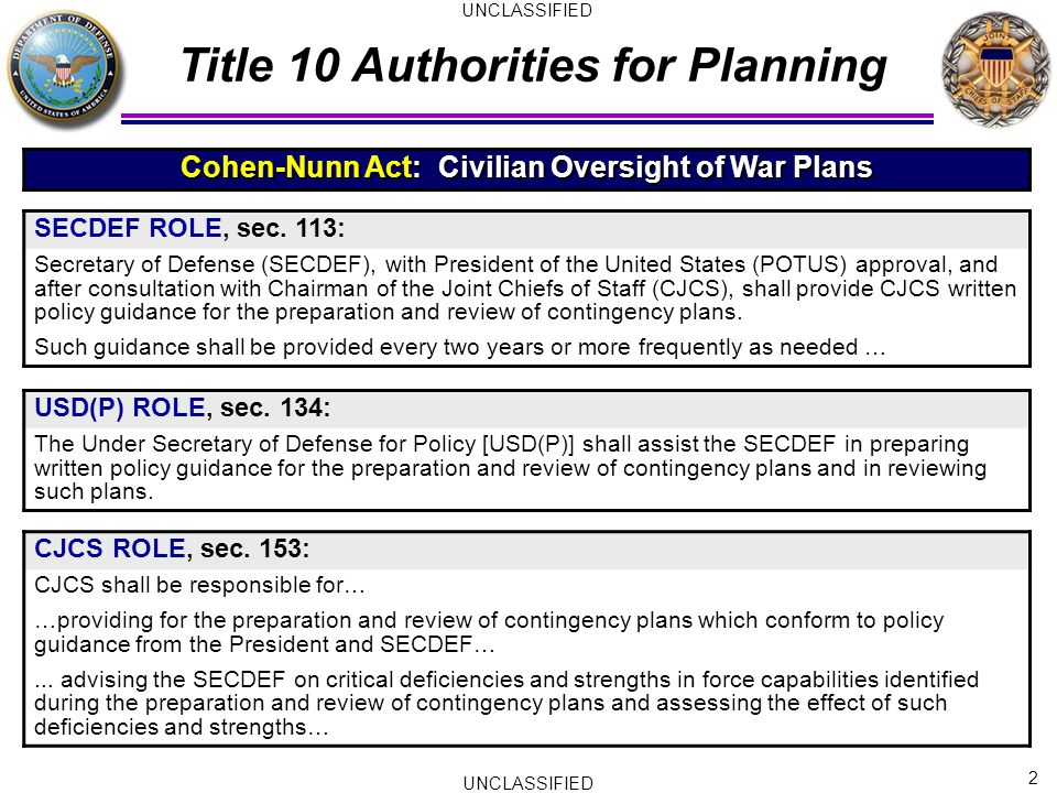 2 UNCLASSIFIED Title 10 Authorities for Planning Cohen-Nunn Act: Civilian Oversight of War Plans SECDEF ROLE, sec.