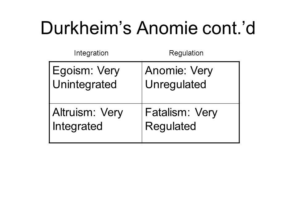 Durkheim's Anomie cont.'d Egoism: Very Unintegrated Anomie: Very Unregulated Altruism: Very Integrated Fatalism: Very Regulated IntegrationRegulation