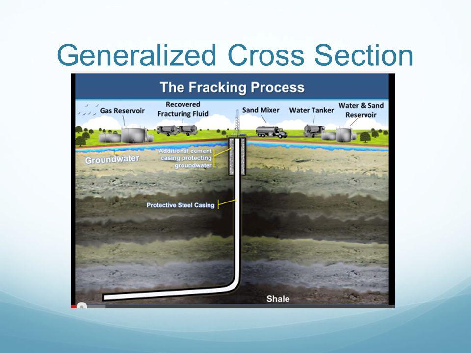 Generalized Cross Section