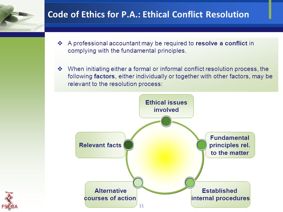 11 Ethical issues involved Established internal procedures Fundamental principles rel. to the matter Relevant facts Alternative courses of action Code