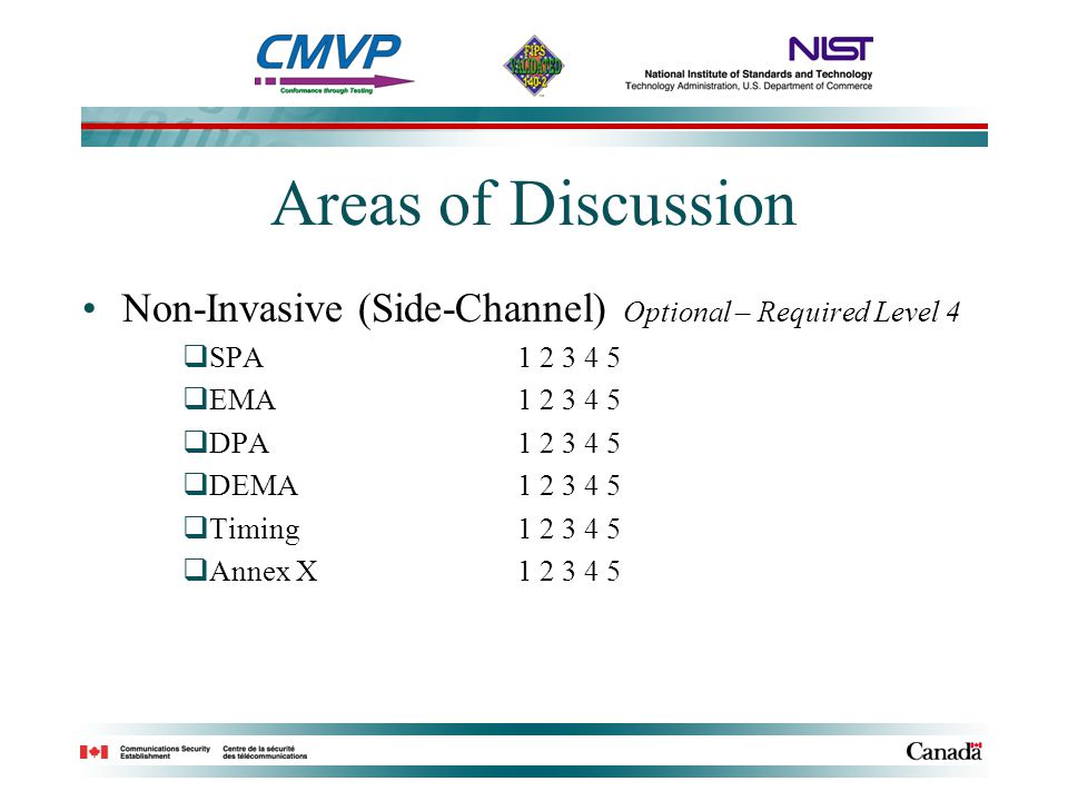 Areas of Discussion Non-Invasive (Side-Channel) Optional – Required Level 4  SPA 1 2 3 4 5  EMA 1 2 3 4 5  DPA 1 2 3 4 5  DEMA 1 2 3 4 5  Timing 1 2 3 4 5  Annex X 1 2 3 4 5