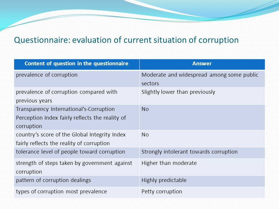 Questionnaire: evaluation of current situation of corruption Content of question in the questionnaireAnswer prevalence of corruption Moderate and widespread among some public sectors prevalence of corruption compared with previous years Slightly lower than previously Transparency International's-Corruption Perception Index fairly reflects the reality of corruption No country's score of the Global Integrity Index fairly reflects the reality of corruption No tolerance level of people toward corruptionStrongly intolerant towards corruption strength of steps taken by government against corruption Higher than moderate pattern of corruption dealingsHighly predictable types of corruption most prevalencePetty corruption