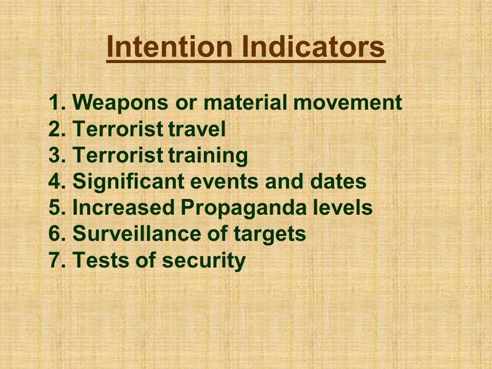 Vulnerability Indicators 1.Low current security posture 2.