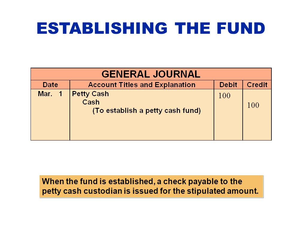 ESTABLISHING THE FUND When the fund is established, a check payable to the petty cash custodian is issued for the stipulated amount. 100