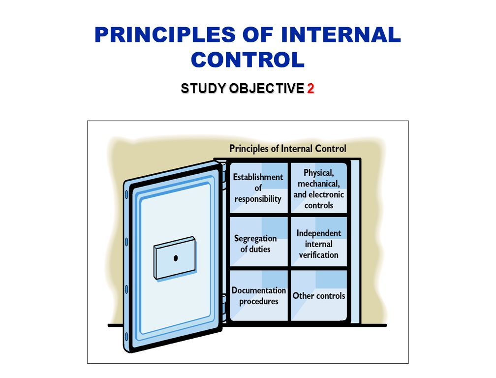 PRINCIPLES OF INTERNAL CONTROL STUDY OBJECTIVE 2