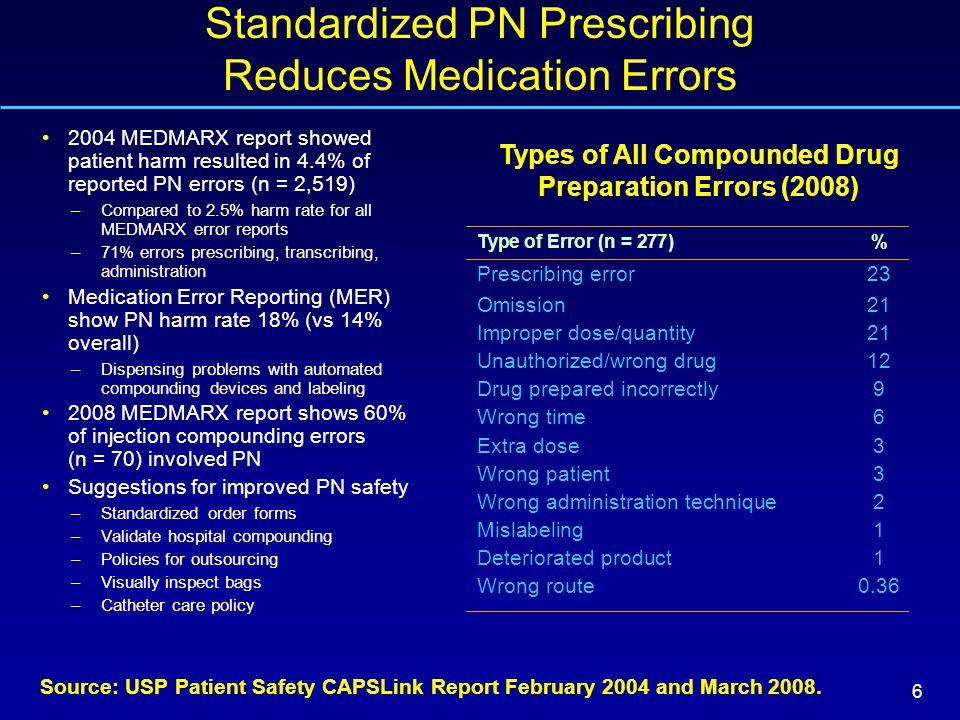 7 Standardized PN Has Shown Comparable Electrolyte Management vs Customized Source: Hayes EM, et al.