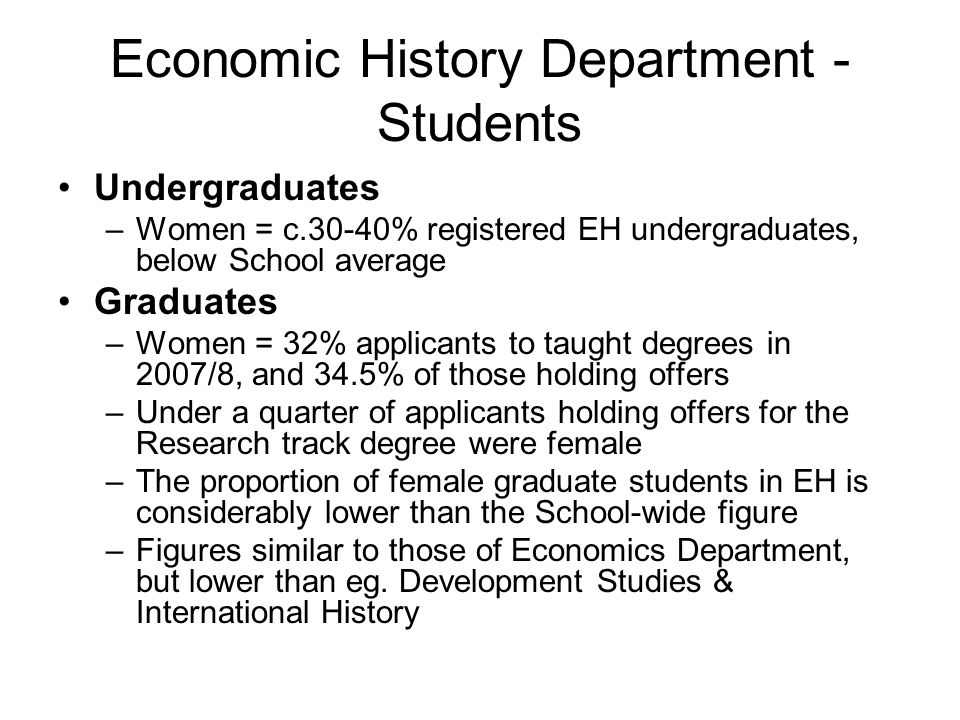 Economic History Department - Students Undergraduates –Women = c.30-40% registered EH undergraduates, below School average Graduates –Women = 32% applicants to taught degrees in 2007/8, and 34.5% of those holding offers –Under a quarter of applicants holding offers for the Research track degree were female –The proportion of female graduate students in EH is considerably lower than the School-wide figure –Figures similar to those of Economics Department, but lower than eg.
