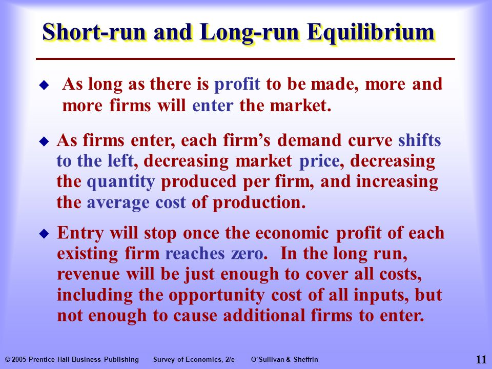 11 © 2005 Prentice Hall Business PublishingSurvey of Economics, 2/eO'Sullivan & Sheffrin Short-run and Long-run Equilibrium  As firms enter, each firm's demand curve shifts to the left, decreasing market price, decreasing the quantity produced per firm, and increasing the average cost of production.