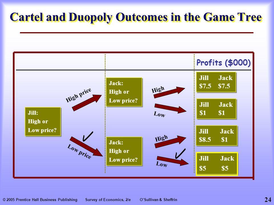 24 © 2005 Prentice Hall Business PublishingSurvey of Economics, 2/eO'Sullivan & Sheffrin Jill: High or Low price.